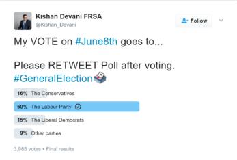 poll correct