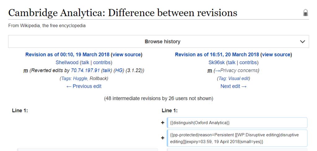 CA editing wiki