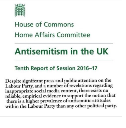 commons select committee antisemitism